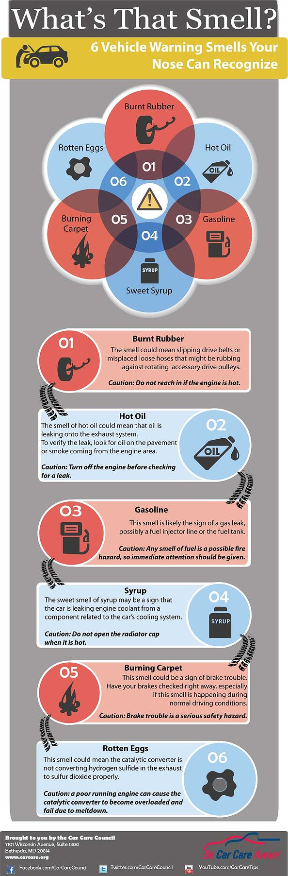 6 warning smells to be aware of