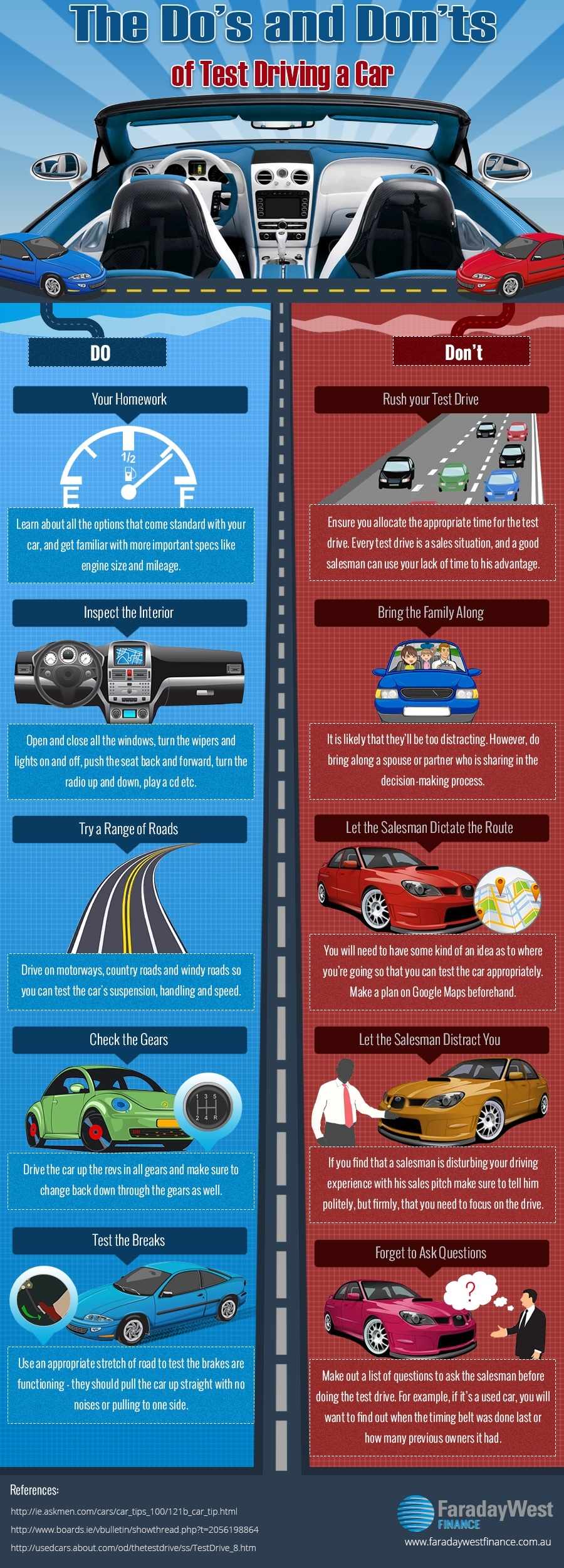 test drive infographic