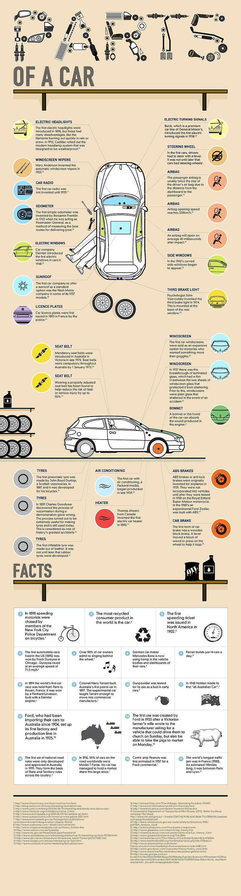 An infographic look at the parts of a car and their strange histories. Facts about the features of modern cars and the creation of road rules. Add this infographic from Allianz car insurance.