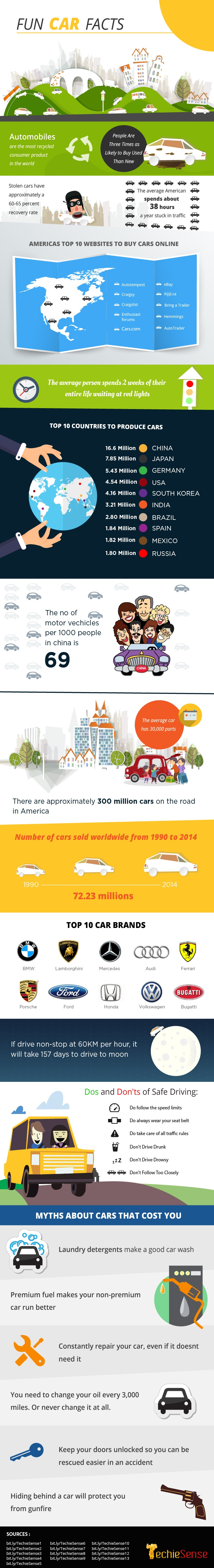 car fun facts infographic